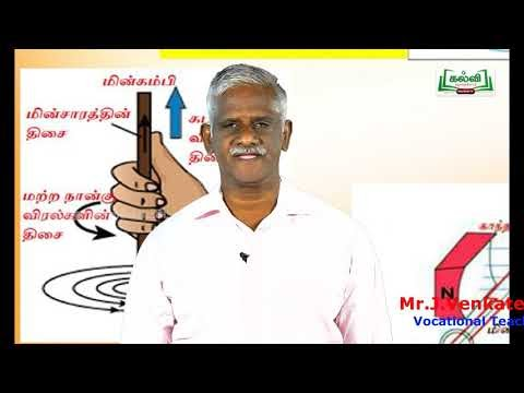 11th  Basic Electrical Engineering மின் காந்தவியல் அலகு 3  பகுதி 1 Kalvi TV
