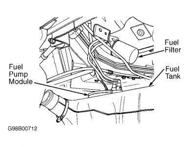 Top Jeep: 2003 Jeep Liberty Fuel Pump | 2005 Jeep Liberty Fuel Filter Location |  | Top Jeep - blogger