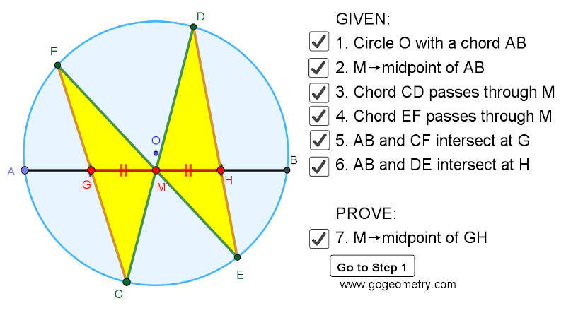 Dynamic Geometry 1474: Butterfly Theorem, Circle, Chords, Midpoints, Step-by-step Illustration, iPad.