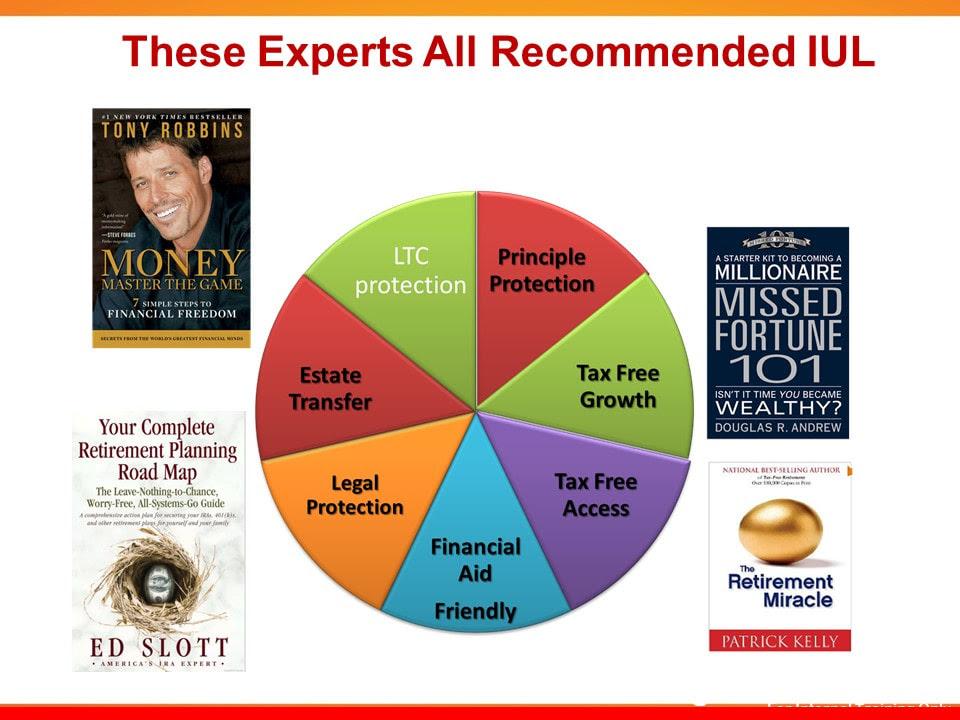 BBS Financial Blog - BEST BENEFIT SOLUTIONS
