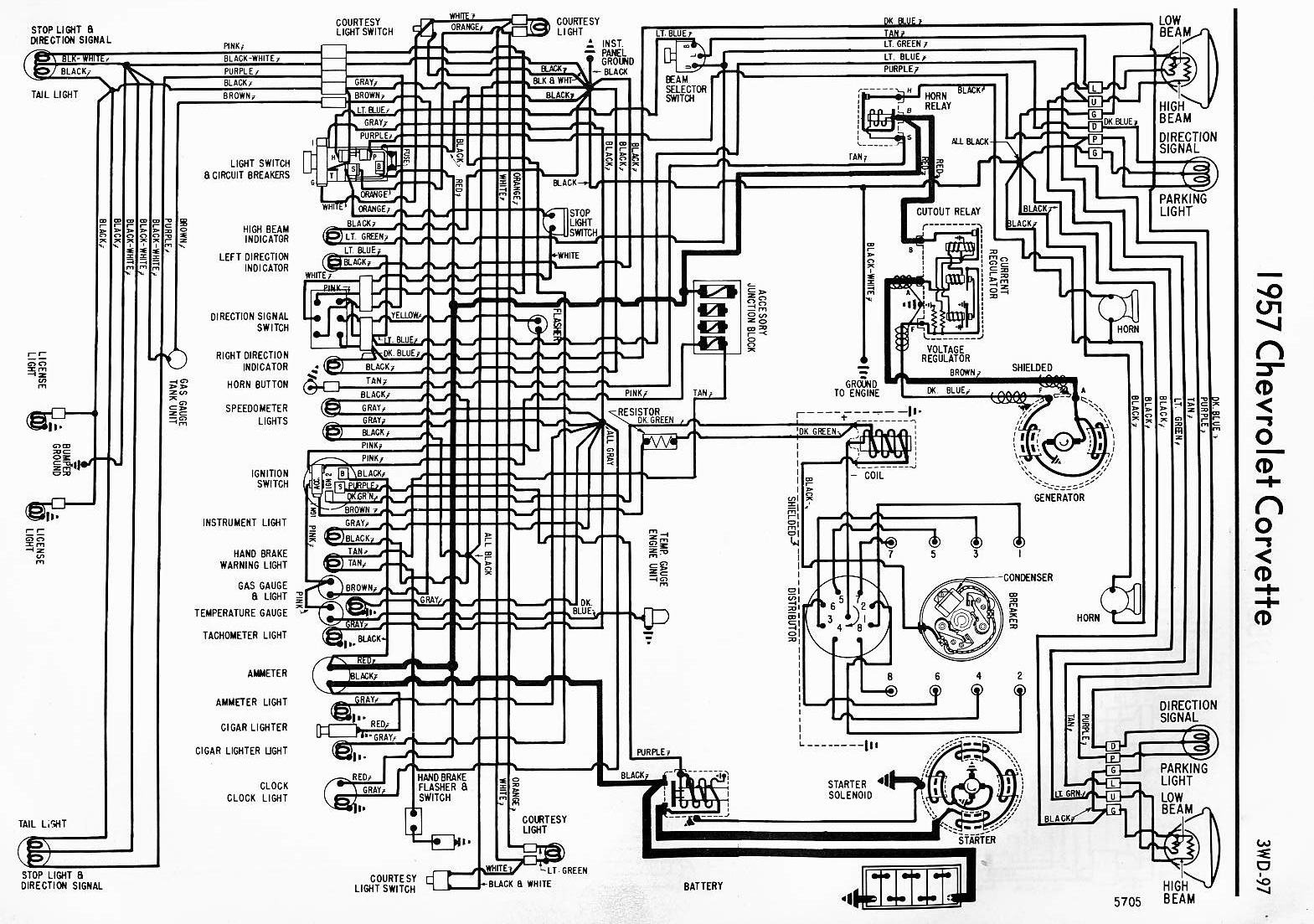 1972 Corvette Fuse Panel Diagram Gmc Sierra Trailer Wiring Harness Connector Begeboy Wiring Diagram Source