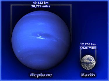 spheres bleus