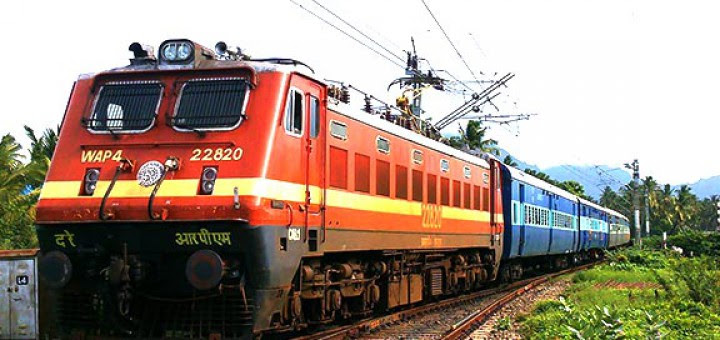 Image result for knowledgephilic.com railway