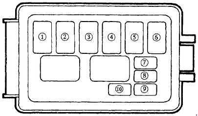 1991 Miata Fuse Diagram Wiring Diagram Regional Regional Frankmotors Es