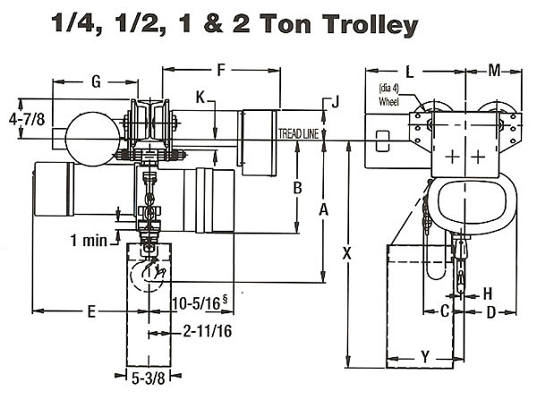 Ilsolitariothemovieitabus Trolley Motor Wiring Diagram Lightingdiagram Ilsolitariothemovie It