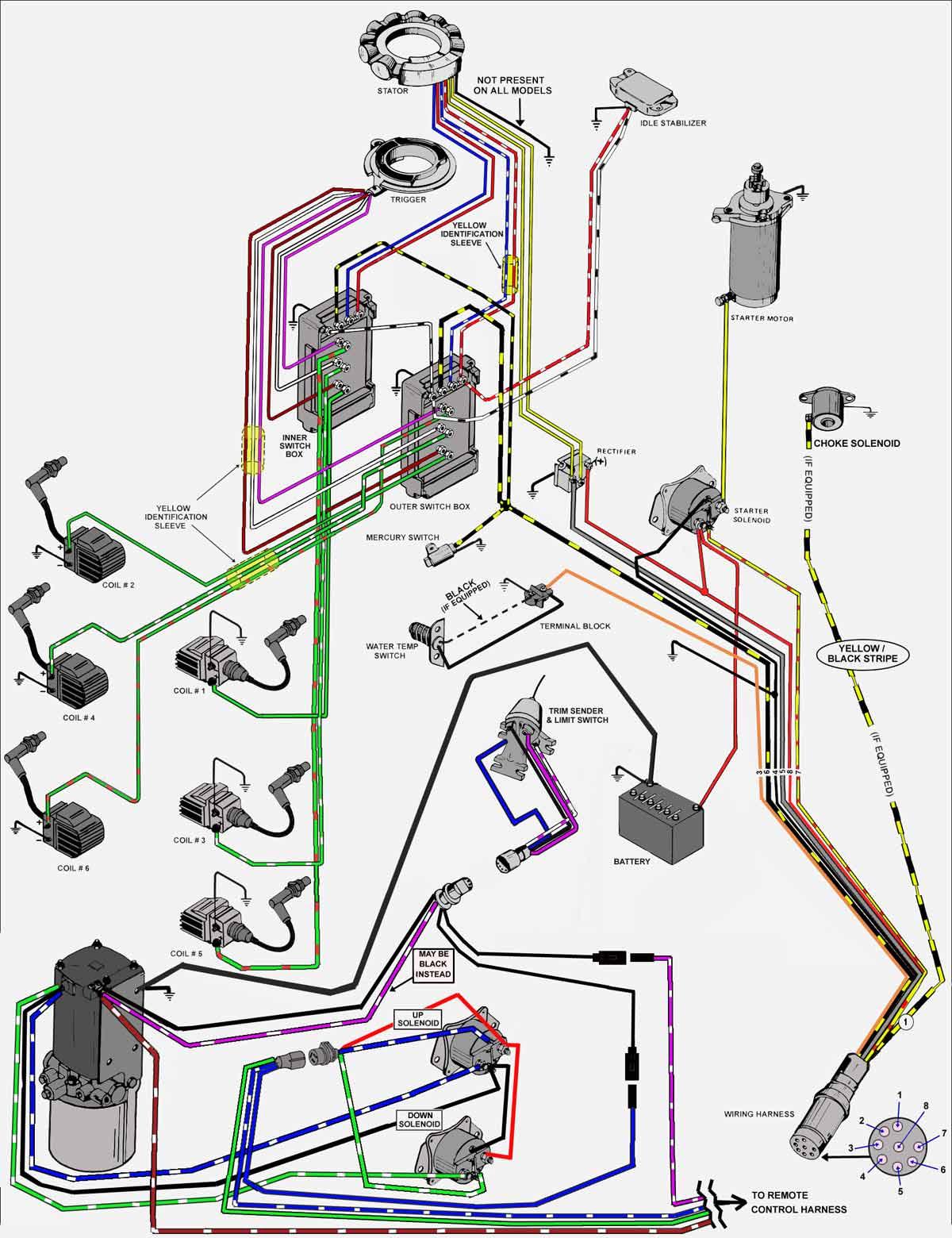 Mercury 115 2 Stroke Wiring Diagram Craftsman Chainsaw Engine Diagram Bobcate S70 Yenpancane Jeanjaures37 Fr