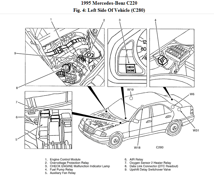 1995 Mercedes C220 Engine Diagram Wiring Diagram Web A Web A Reteimpresesabina It