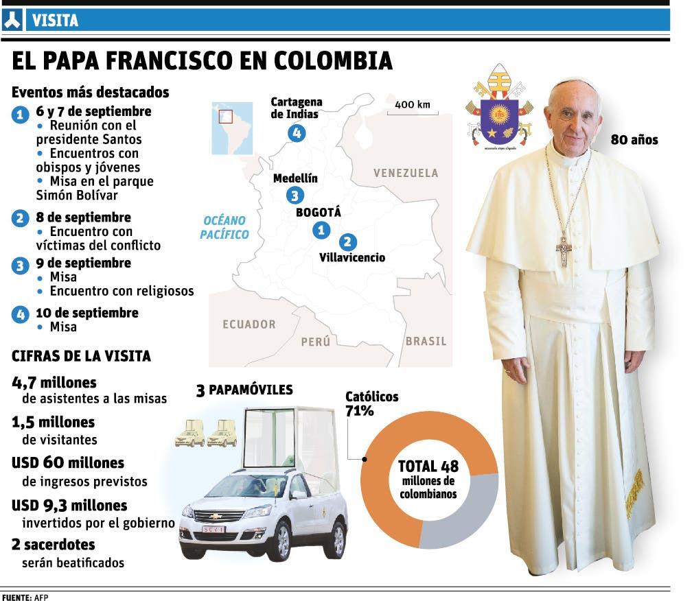 Resultado de imagen para asistentes a las misas del papa en colombia