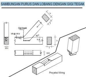 Pijat Plus Surabaya Kaskus 2014  Holidays OO