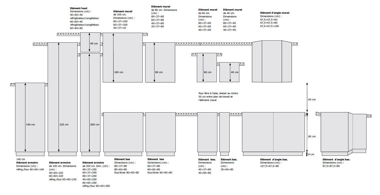 Porte Cuisine Sur Mesure Ikea les meubles de cuisine ikea - lesmeubles