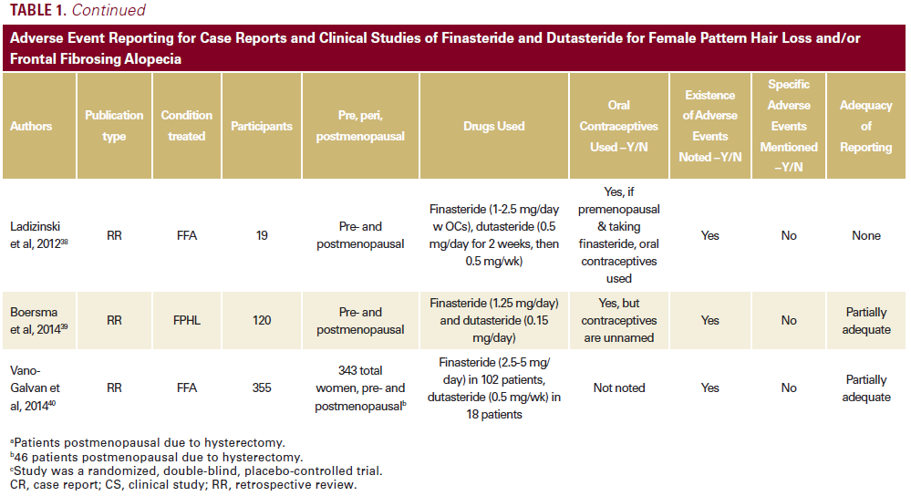 Article Jddonline Journal Of Drugs In Dermatology