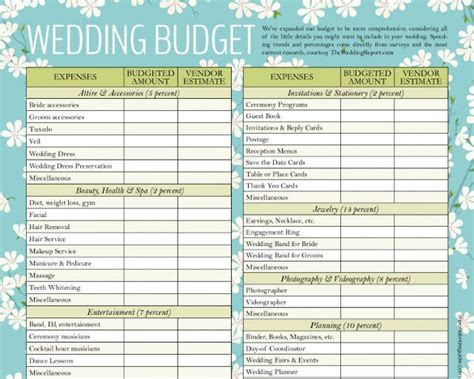 wedding budget spreadsheet template   DriverLayer Search