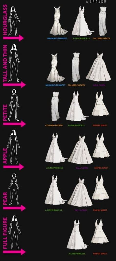 Flattering Wedding Dress Cuts for Every Body Shape