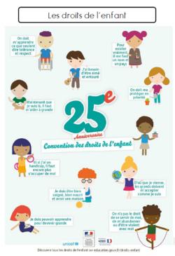Projet transdisciplinaire : les droits de l'enfant