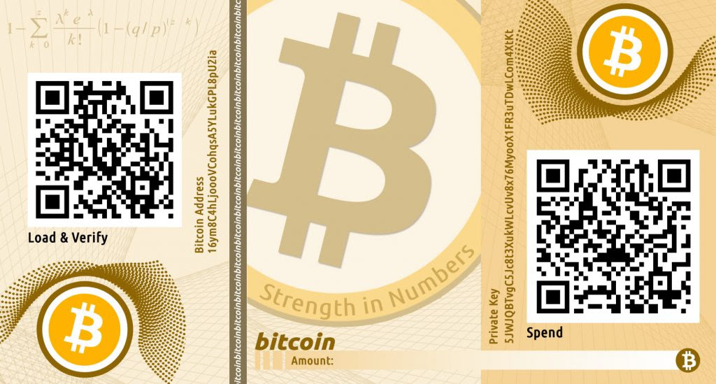 What S A Bitcoin Address Public Keys Private Keys And Addresses -