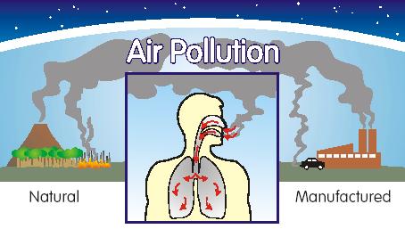 写真:大気汚染