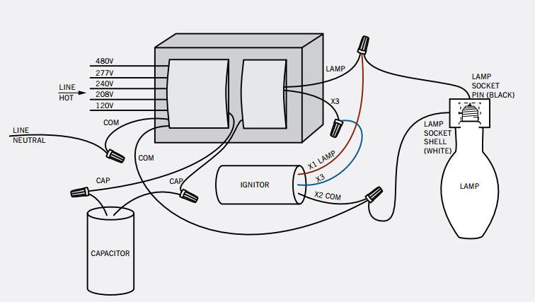 Diagram Hid Ballast Wiring Diagram For 480 Volt Full Version Hd Quality 480 Volt Dngwiring Kntl Fr