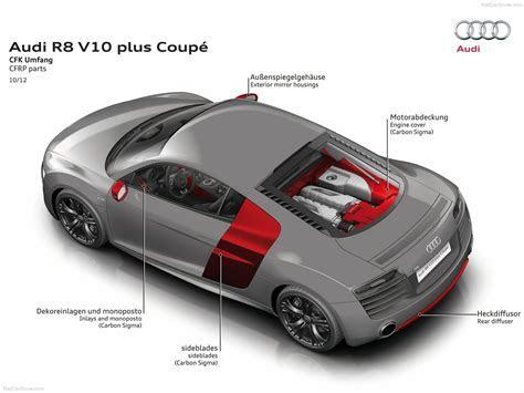 Audi R8 V10 plus (2013)   picture 40 of 42