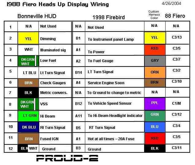 2002 Pontiac Grand Prix Radio Wiring DiagramFuse Wiring