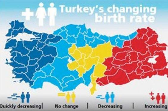 photo turkey_birthrates_zps16e0e7dd.jpg