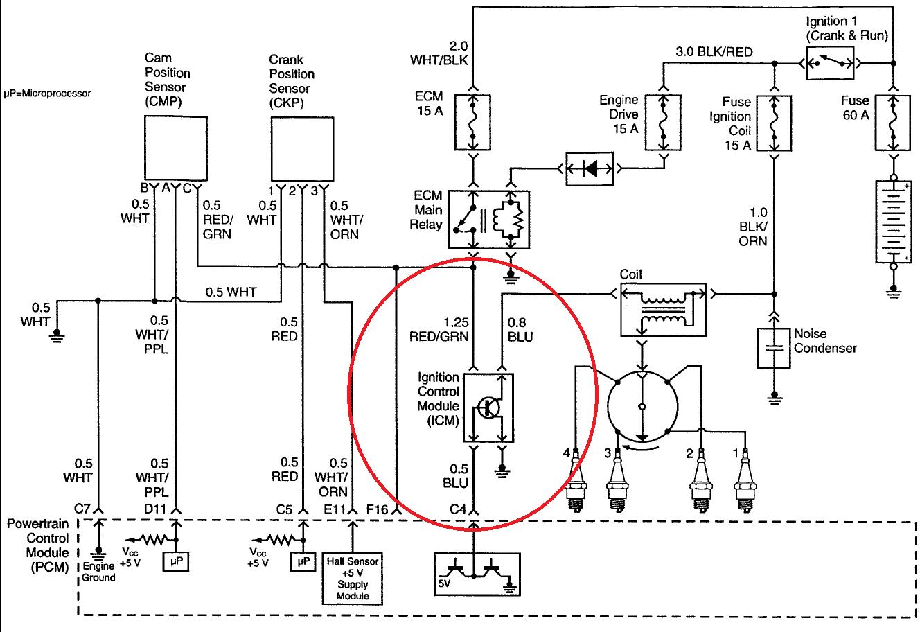 Wiring Schematic For 1997 Isuzu Trooper Wiring Diagrams District Manage A District Manage A Alcuoredeldiabete It