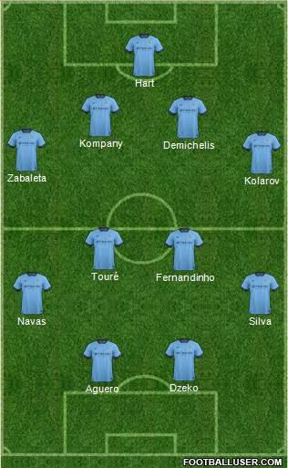 Formazione Manchester City 2017