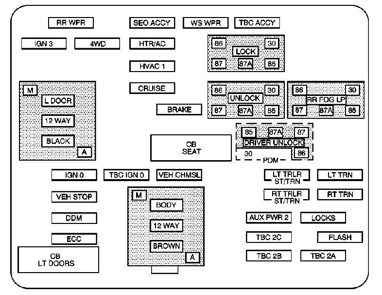 2003 Cadillac Escalade Fuse Box Wiring Diagrams Site Pour Star A Pour Star A Geasparquet It
