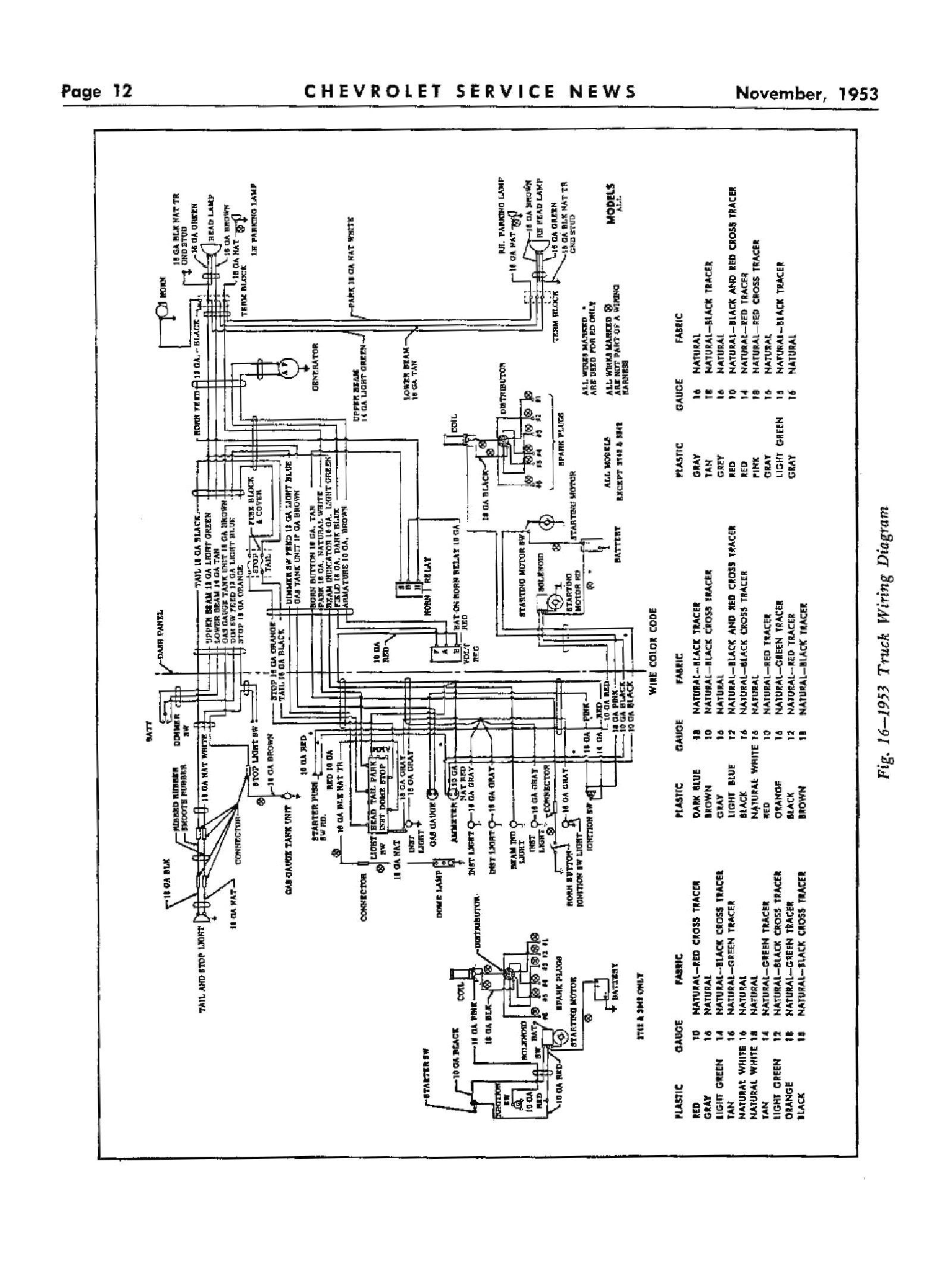 1956 Gmc Wiring Diagram Wiring Diagram Motor Motor Frankmotors Es