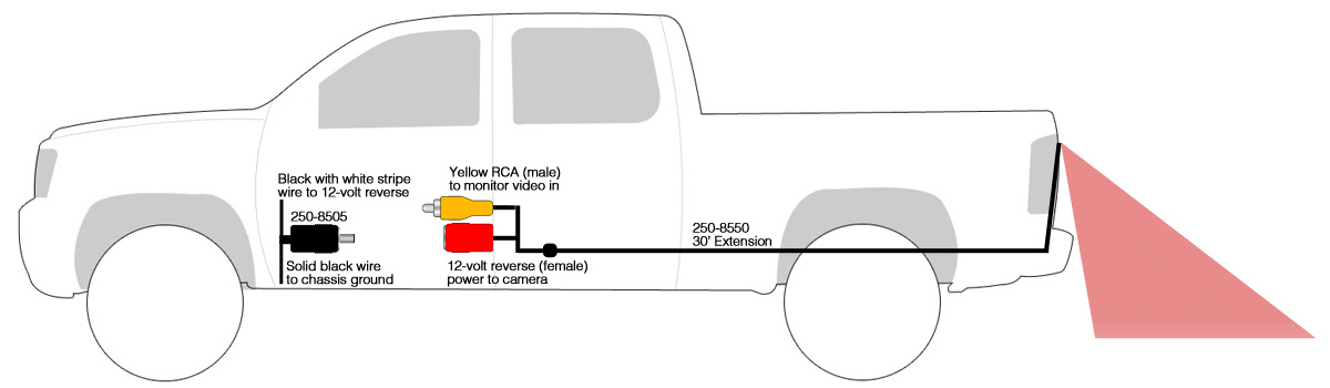 20 Inspirational 2013 F350 Upfitter Switch Wiring Diagram
