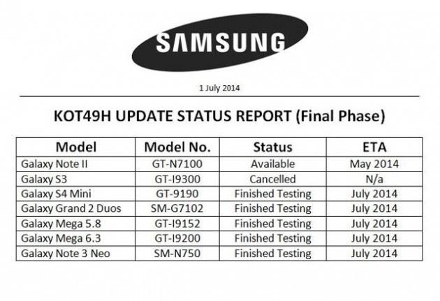 samsung-update-list-kitkat
