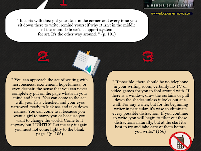 10 Important Tips to Enhance Students Writing Style (Infographic)