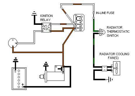 Automotive Cooling Fan Wiring Diagram -Chevy Schematic ...