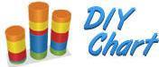 DIY CHART : CREARE GRAFICI E DIAGRAMMI ONLINE