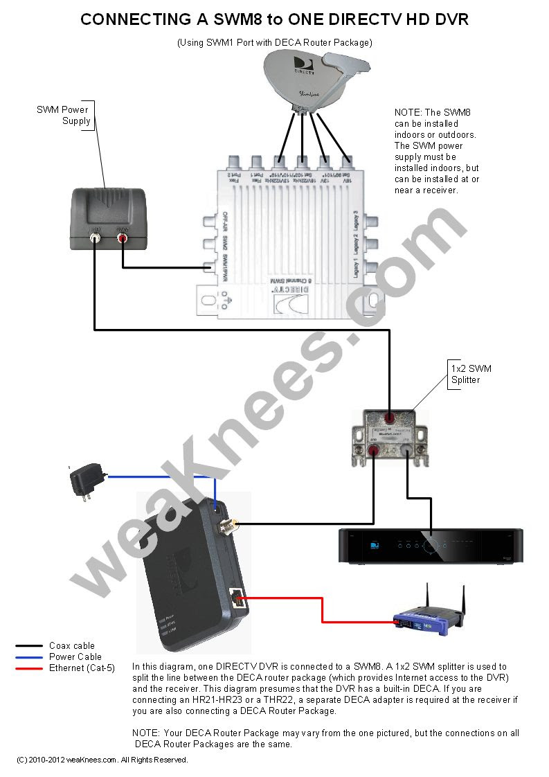 Directv Home Wiring Diagram - Home Wiring Diagram | Whole House Dvr Wiring Diagram |  | Home Wiring Diagram
