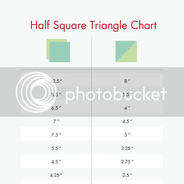 HalfSquareTriangle