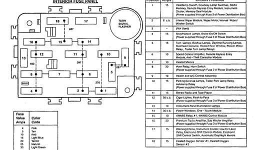 94 Ranger Fuse Box Diagram Avital 4103 Wiring Diagram Delco Electronics Yenpancane Jeanjaures37 Fr