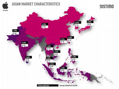 中国成仅次于美国的第二大iOS应用消费市场