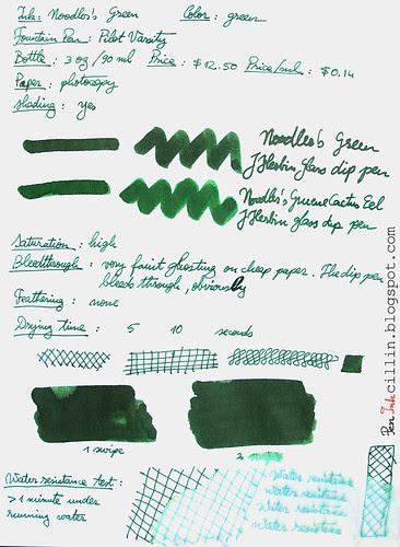 Noodler's Green on photocopy