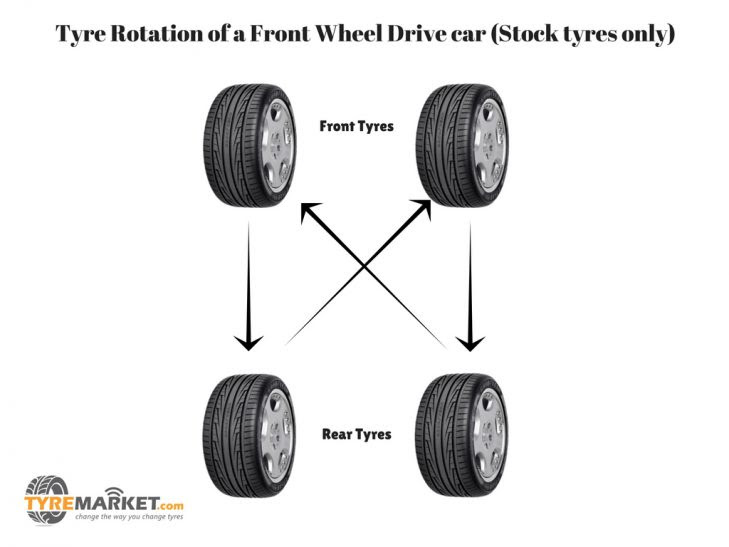 Image Result For Michelin Car Tyres