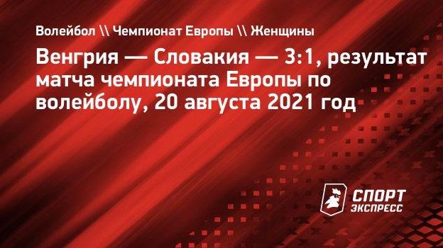 Женская сборная Венгрии победила Словакию начемпионате Европы поволейболу