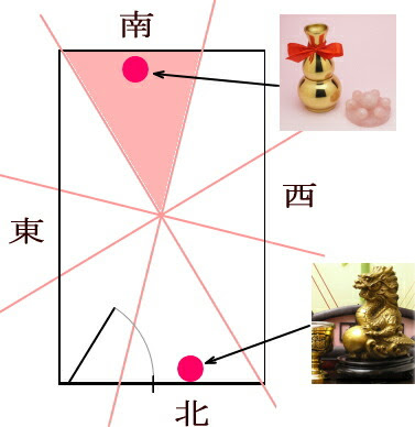 【楽天市場】正統化殺風水のススメ > 恋愛・結婚運:風水大吉堂
