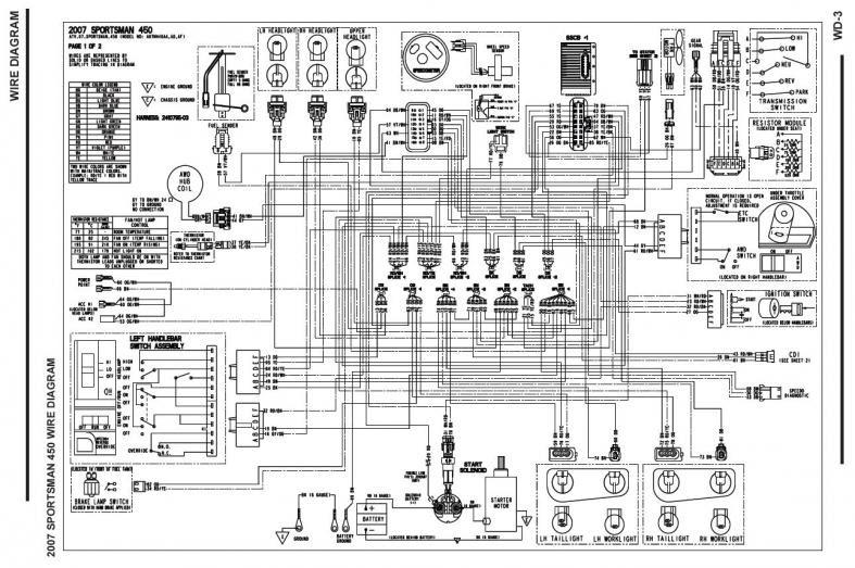 Diagram 800 Rzr Awd Wiring Diagram Full Version Hd Quality Wiring Diagram Diagrammingtale Mbrt It