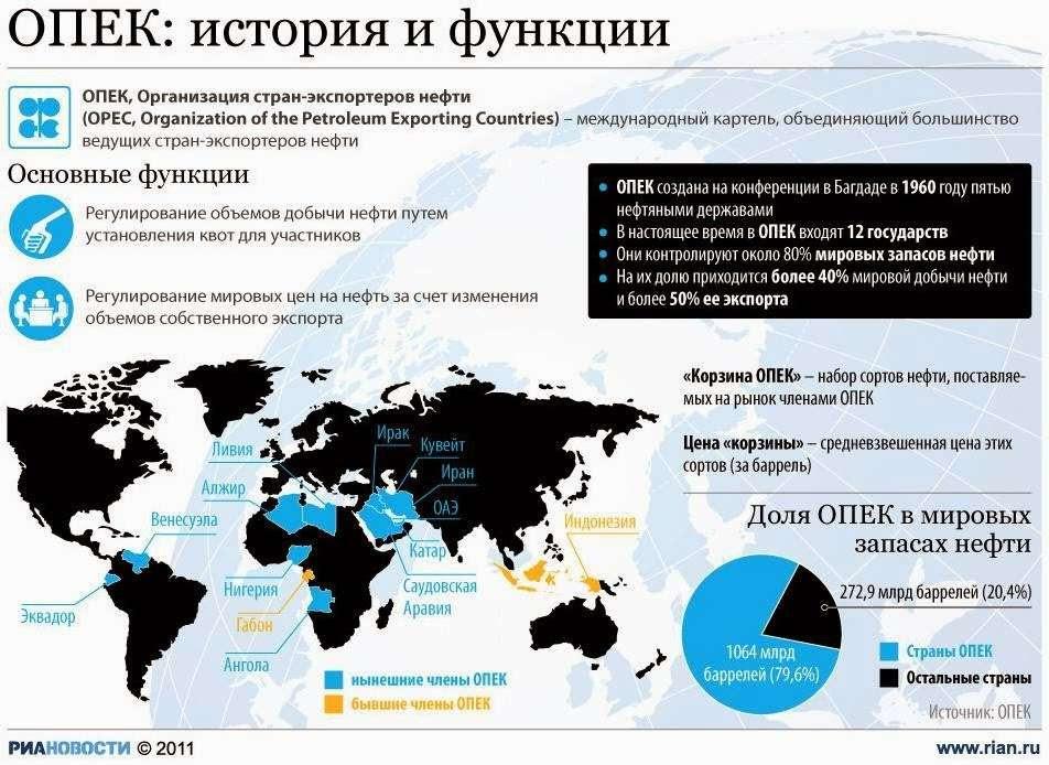 Teoria econômica de Putin e Glazyev
