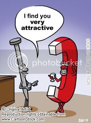 <b>ระบบการตลาดแบบดึงดูด (Attraction Marketing)</b>