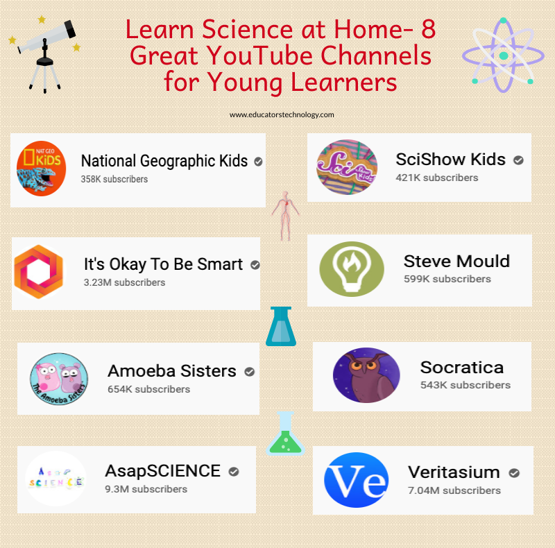 Learn Science at Home- 8 Great YouTube Channels for Young Learners