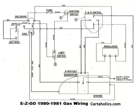 Diagram Wiring Diagram 2005 Ezgo Gas Golf Cart Full Version Hd Quality Golf Cart Telcomwiringservices Ritamorlando It