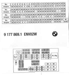 Bmw X5 E70 Fuse Diagram