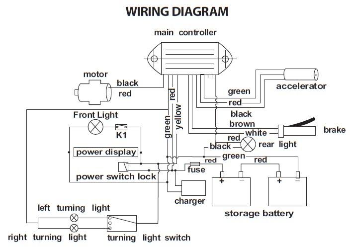 Wiring Diagrams Moped Bi Wiring Diagram Vigor616 Tegang Madfish It