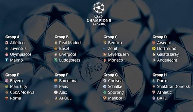 Em sorteio realizado hoje, WEFA define grupos da Liga dos Campeões da Europa temporadas 2014/2015