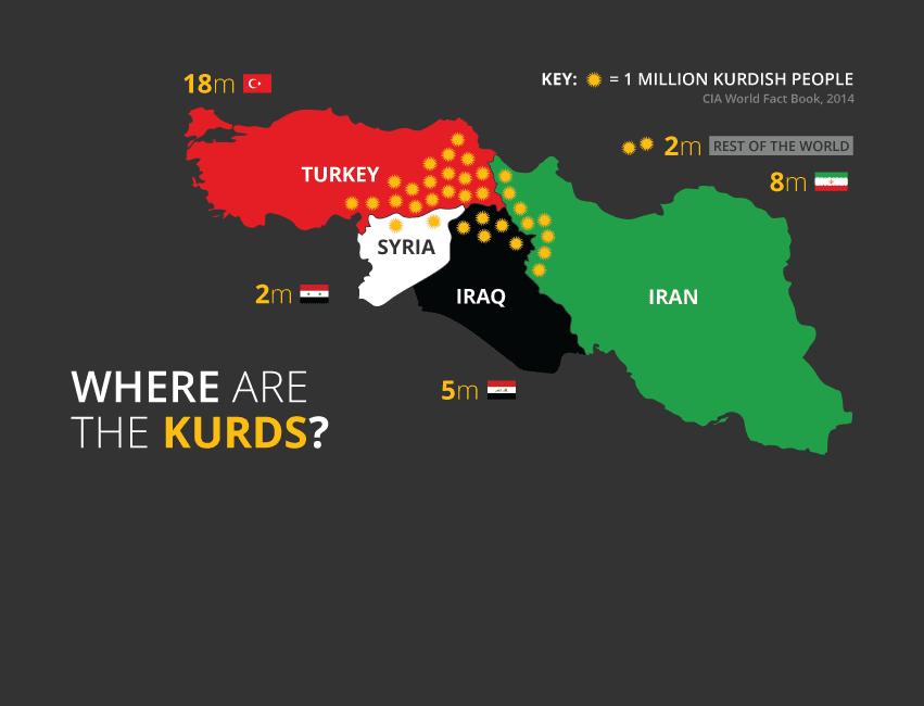 Risultati immagini per kurdistan